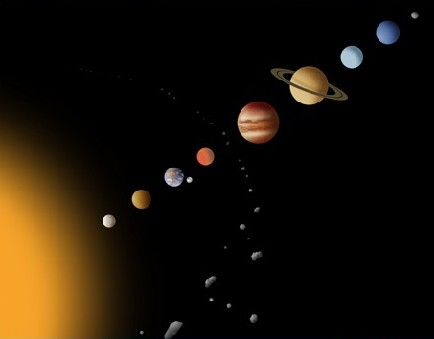realistic solar system from above -#main